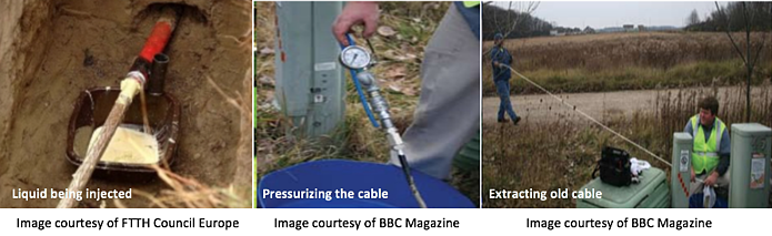 Liquid being injected, Pressurizing the cable, Extracting old cable