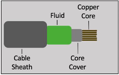181017.Cable de-coring 2-824559-edited